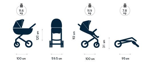 Габариты и вес коляски