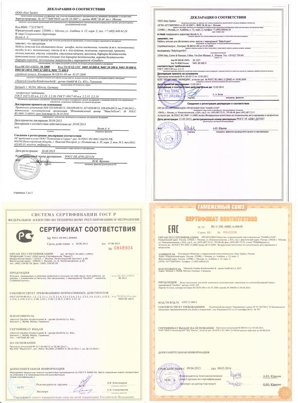 польский сертификат анекс